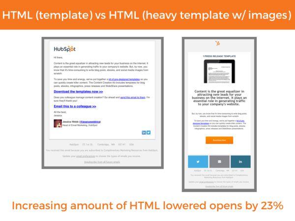 Egyszerû szöveg vs. HTML e-mailek: Melyik a jobb?